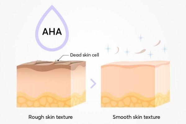Tác dụng của AHA